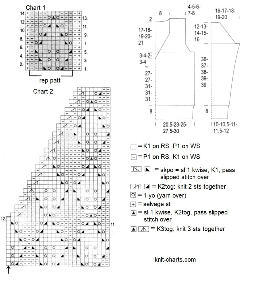 pullover chart
